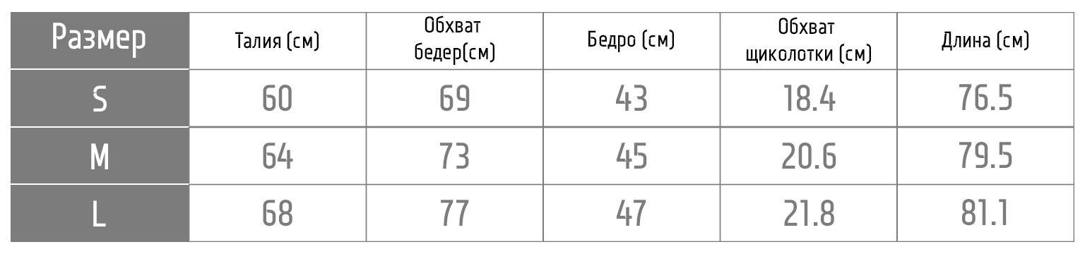 Таблица размеров 1FP8052