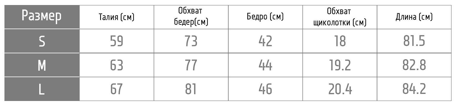 Таблица размеров 1FP0022