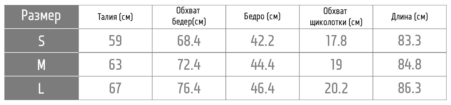 Таблица размеров 1FP1074