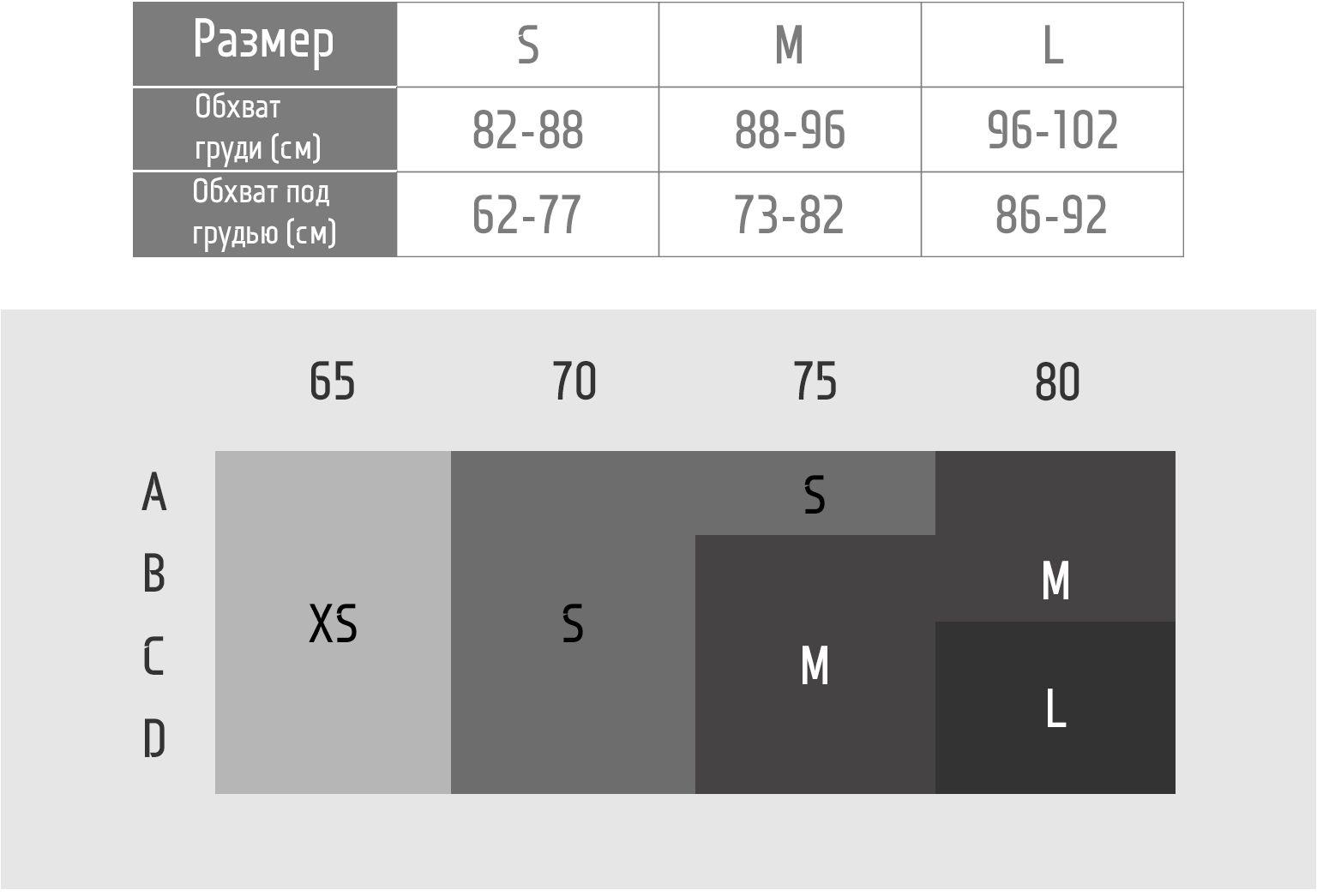 Размер бесшовных топов